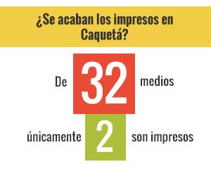 ¿Qué pasa en Caquetá?