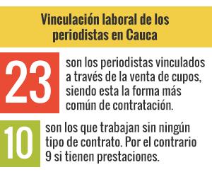 ¿Qué pasa en Cauca?