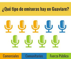 ¿Qué pasa en Guaviare?