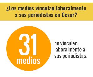 ¿Qué pasa en Cesar?